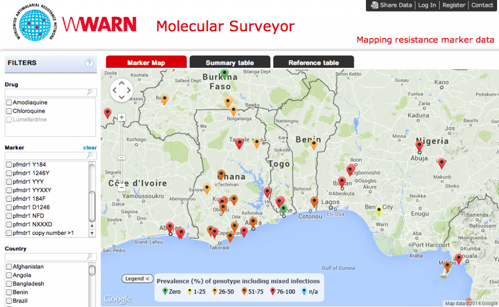 A screenshot of the WWARN Molecular Surveyor