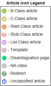wiki_article types