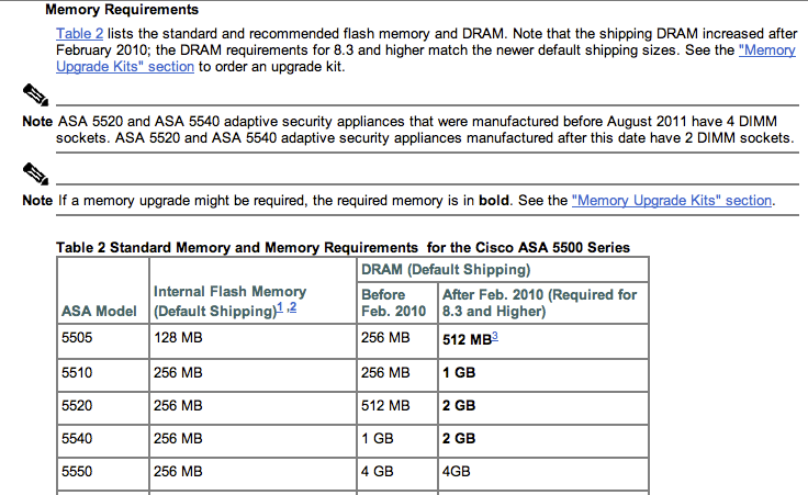 ASA Memory Requirements